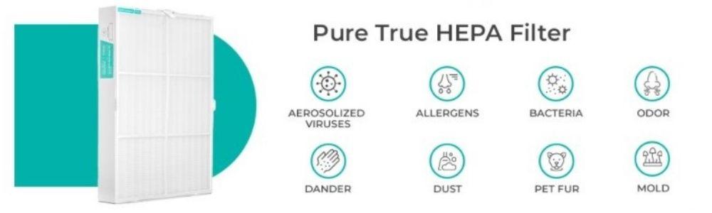 Alen BreatheSmart 75i – Best Home Air Purifier
